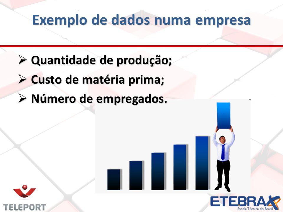 Exemplo de dados numa empresa