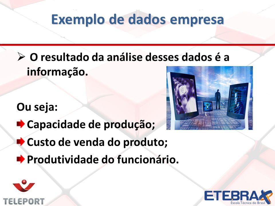 Exemplo de dados empresa