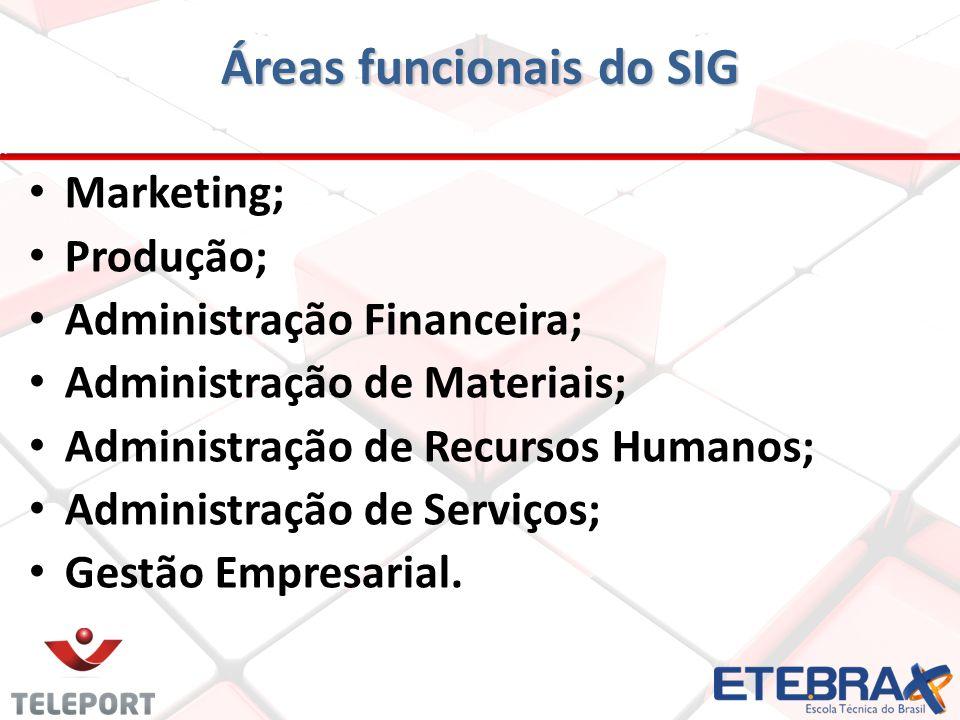 Áreas funcionais do SIG