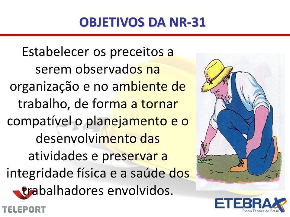 OBJETIVOS DA NR-31