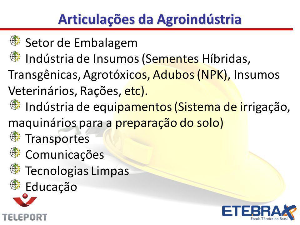 Articulações da Agroindústria