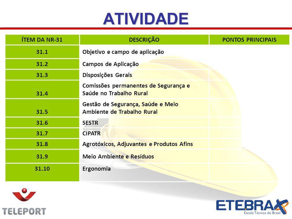 ATIVIDADE ÍTEM DA NR-31 DESCRIÇÃO PONTOS PRINCIPAIS 31.1