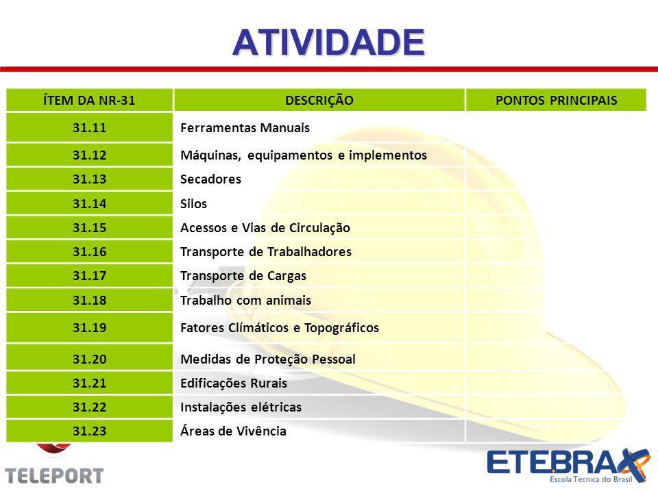 ATIVIDADE ÍTEM DA NR-31 DESCRIÇÃO PONTOS PRINCIPAIS 31.11