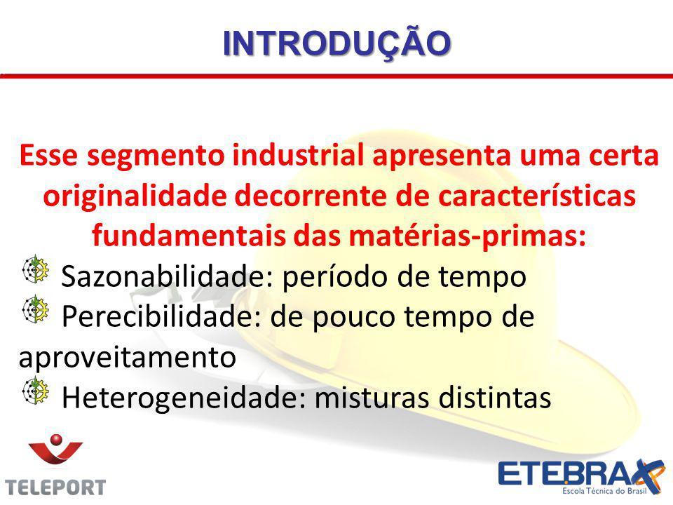 INTRODUÇÃO Esse segmento industrial apresenta uma certa originalidade decorrente de características fundamentais das matérias-primas: