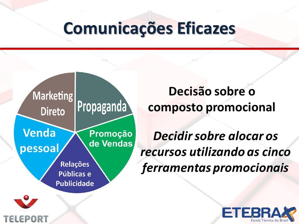 Comunicações Eficazes