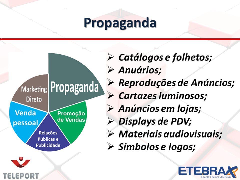 Propaganda Catálogos e folhetos; Anuários; Reproduções de Anúncios;
