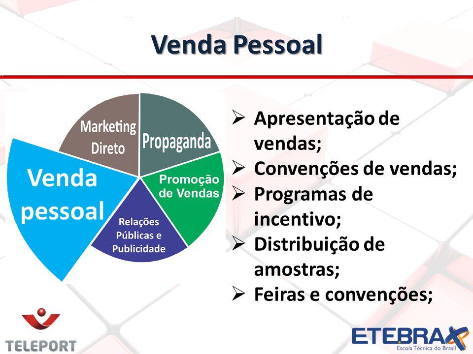 Venda Pessoal Apresentação de vendas; Convenções de vendas;