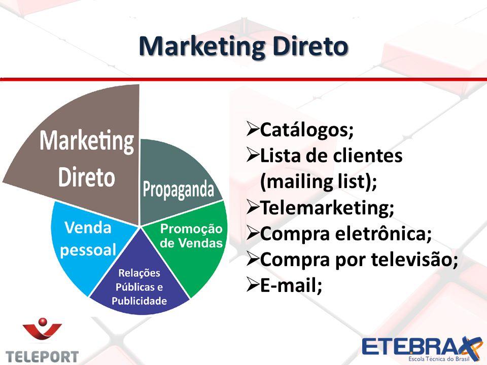 Marketing Direto Catálogos; Lista de clientes (mailing list);