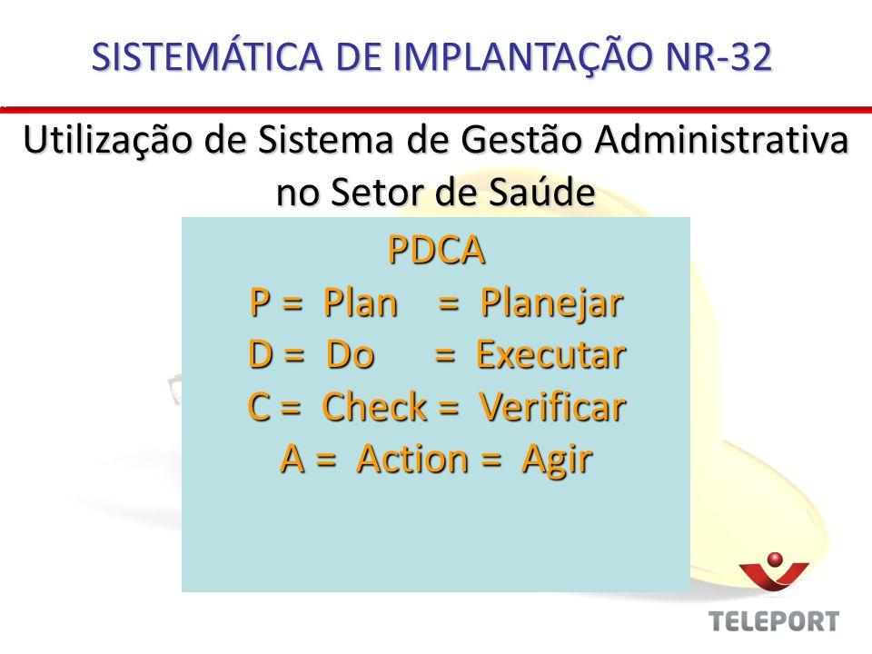 SISTEMÁTICA DE IMPLANTAÇÃO NR-32