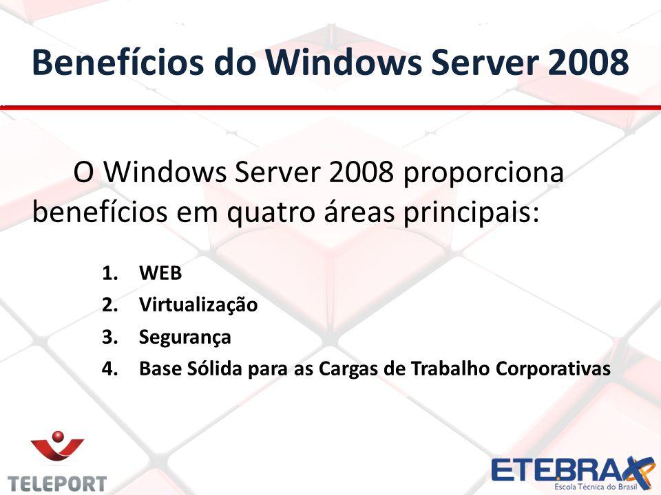 Benefícios do Windows Server 2008