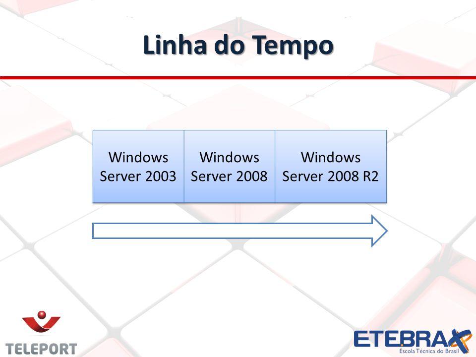 Linha do Tempo Windows Server 2003 Server 2008 Server 2008 R2