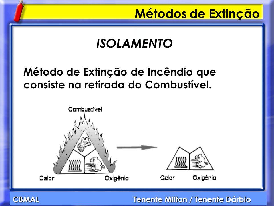 Métodos de Extinção ISOLAMENTO