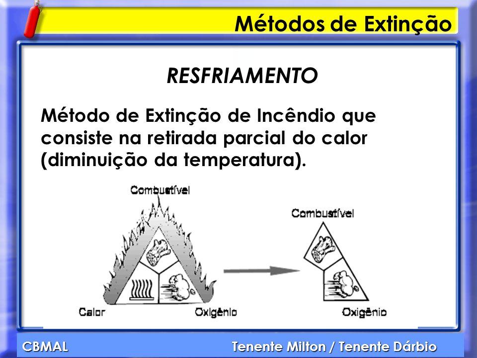 Métodos de Extinção RESFRIAMENTO