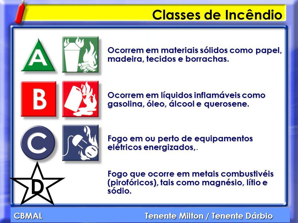 Classes de Incêndio Ocorrem em materiais sólidos como papel, madeira, tecidos e borrachas.