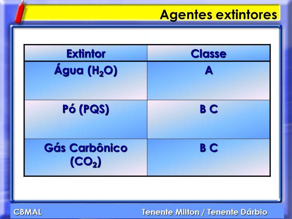 Agentes extintores Extintor Classe Água (H2O) A Pó (PQS) B C