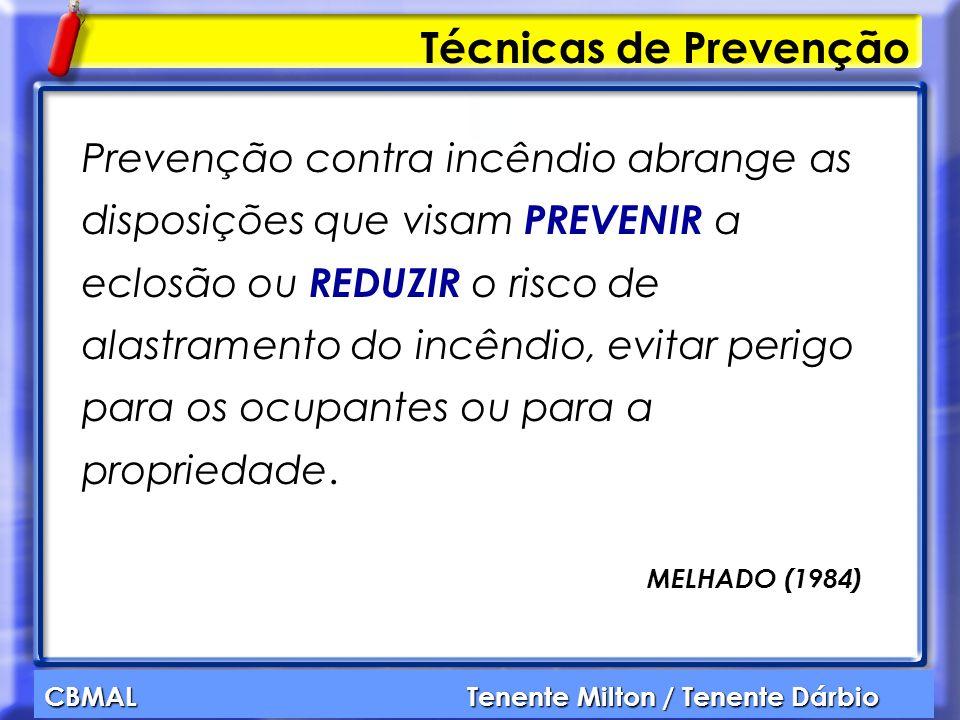 Técnicas de Prevenção
