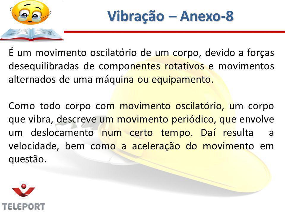 Vibração – Anexo-8