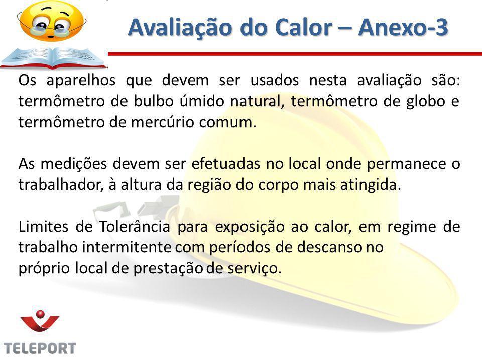 Avaliação do Calor – Anexo-3