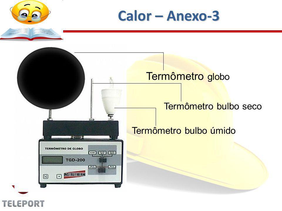 Calor – Anexo-3 Termômetro globo Termômetro bulbo seco