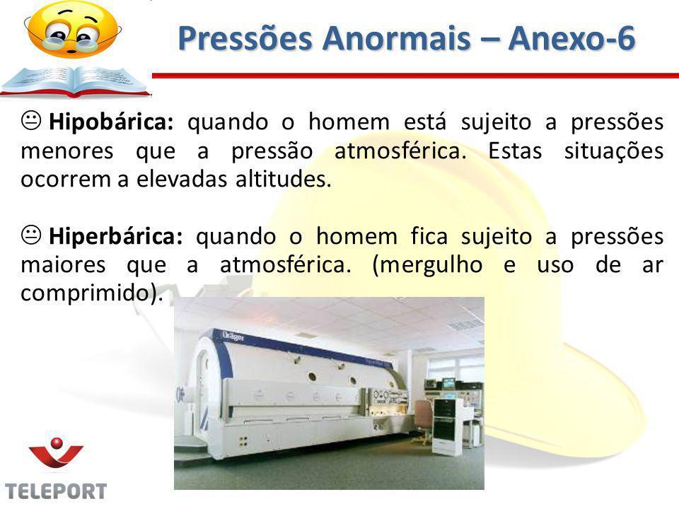 Pressões Anormais – Anexo-6