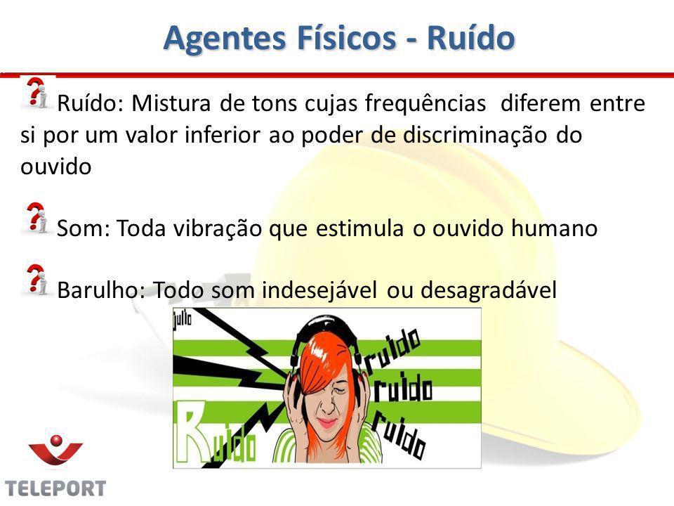 Agentes Físicos - Ruído