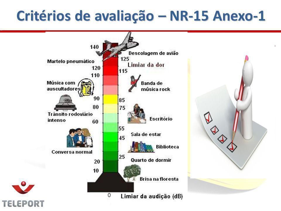 Critérios de avaliação – NR-15 Anexo-1