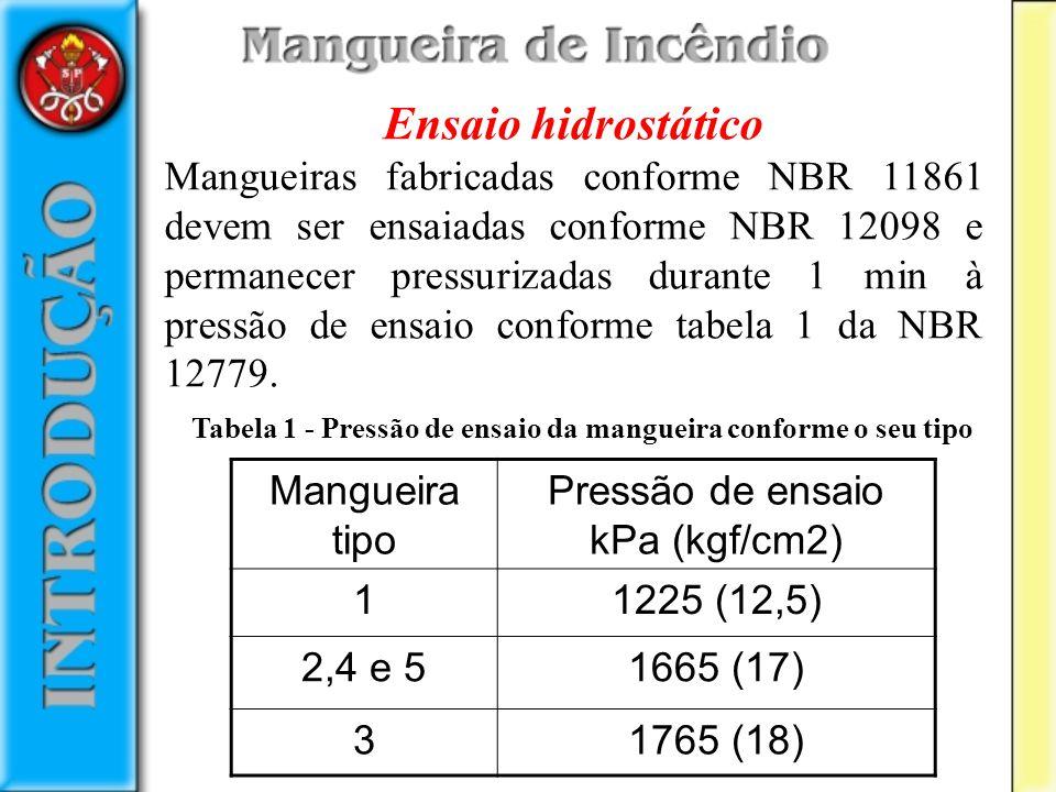 Tabela 1 - Pressão de ensaio da mangueira conforme o seu tipo