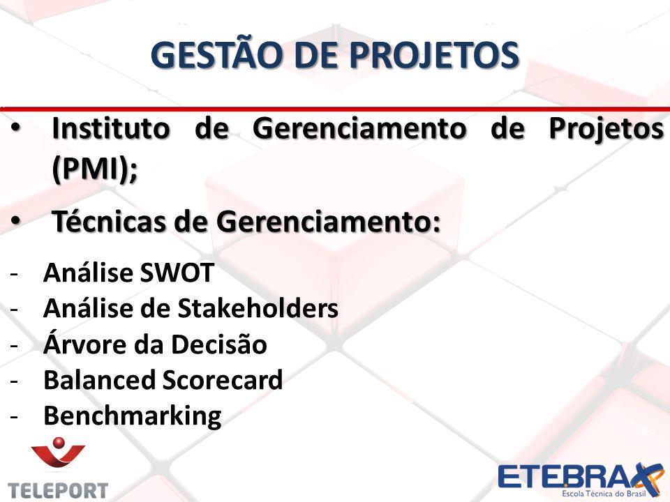 GESTÃO DE PROJETOS Instituto de Gerenciamento de Projetos (PMI);
