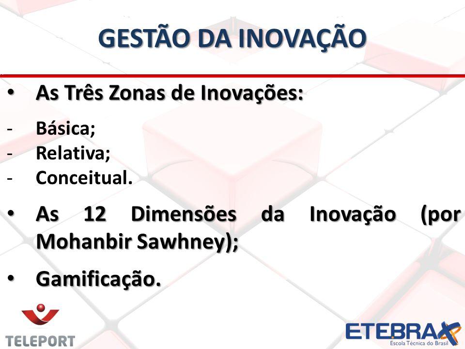 GESTÃO DA INOVAÇÃO As Três Zonas de Inovações: