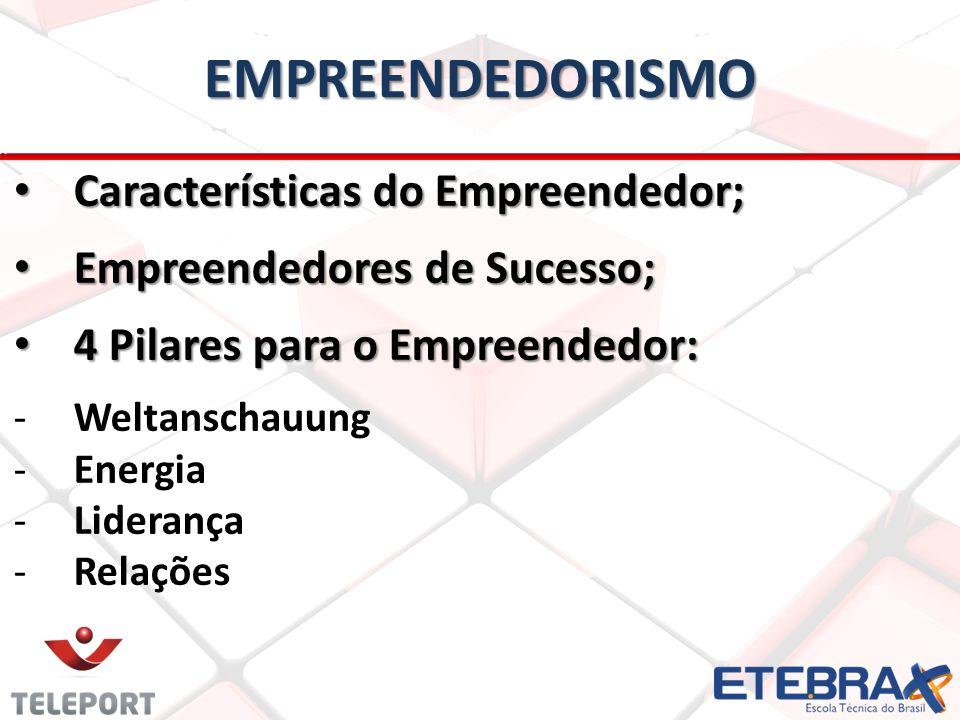 EMPREENDEDORISMO Características do Empreendedor;