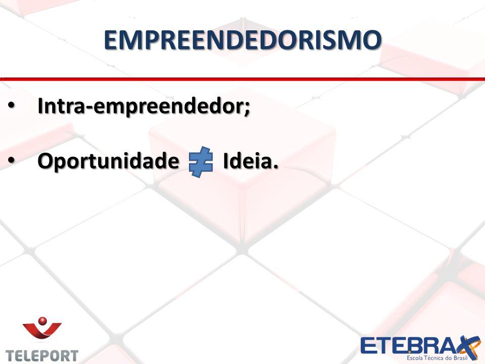 EMPREENDEDORISMO Intra-empreendedor; Oportunidade Ideia.