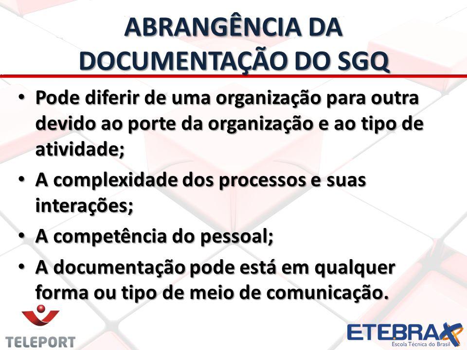 ABRANGÊNCIA DA DOCUMENTAÇÃO DO SGQ