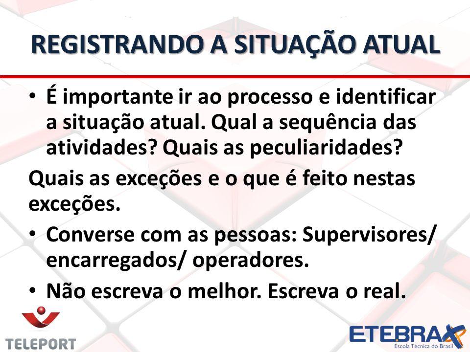 REGISTRANDO A SITUAÇÃO ATUAL