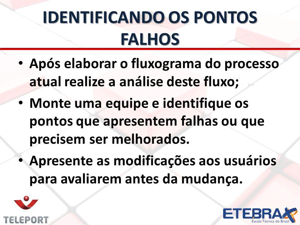 IDENTIFICANDO OS PONTOS FALHOS