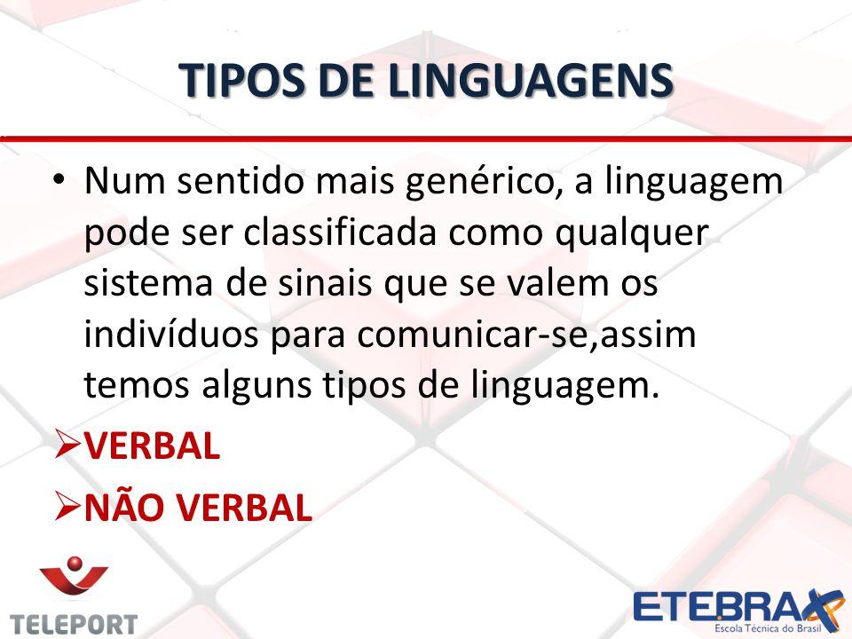 TIPOS DE LINGUAGENS