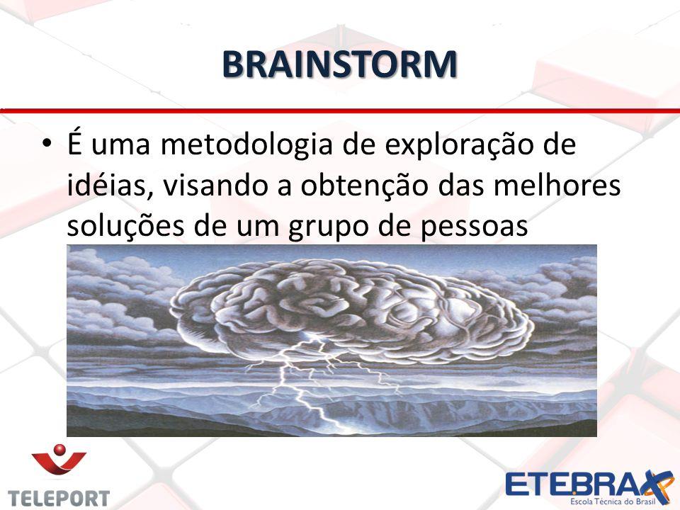 BRAINSTORM É uma metodologia de exploração de idéias, visando a obtenção das melhores soluções de um grupo de pessoas.