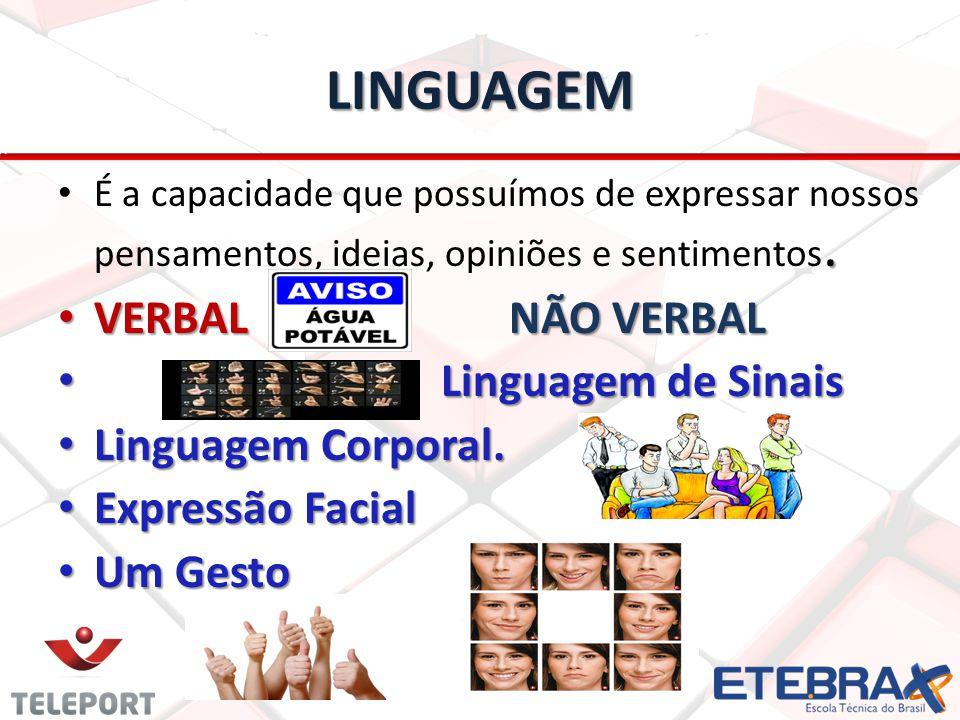 LINGUAGEM VERBAL NÃO VERBAL Linguagem de Sinais Linguagem Corporal.