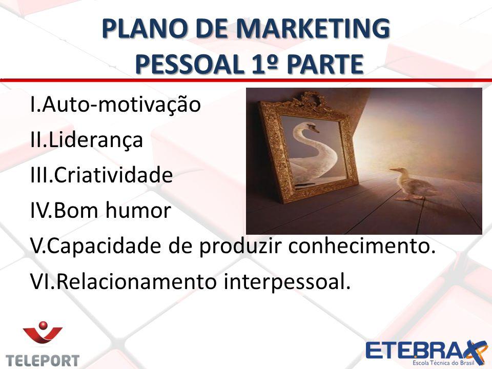 PLANO DE MARKETING PESSOAL 1º PARTE