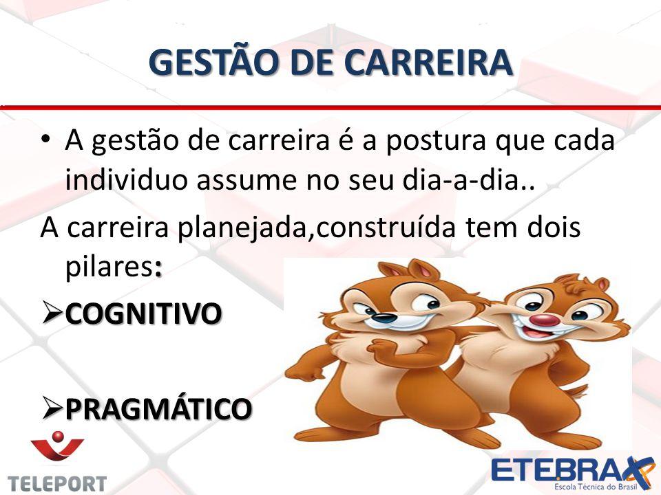 GESTÃO DE CARREIRA A gestão de carreira é a postura que cada individuo assume no seu dia-a-dia.. A carreira planejada,construída tem dois pilares: