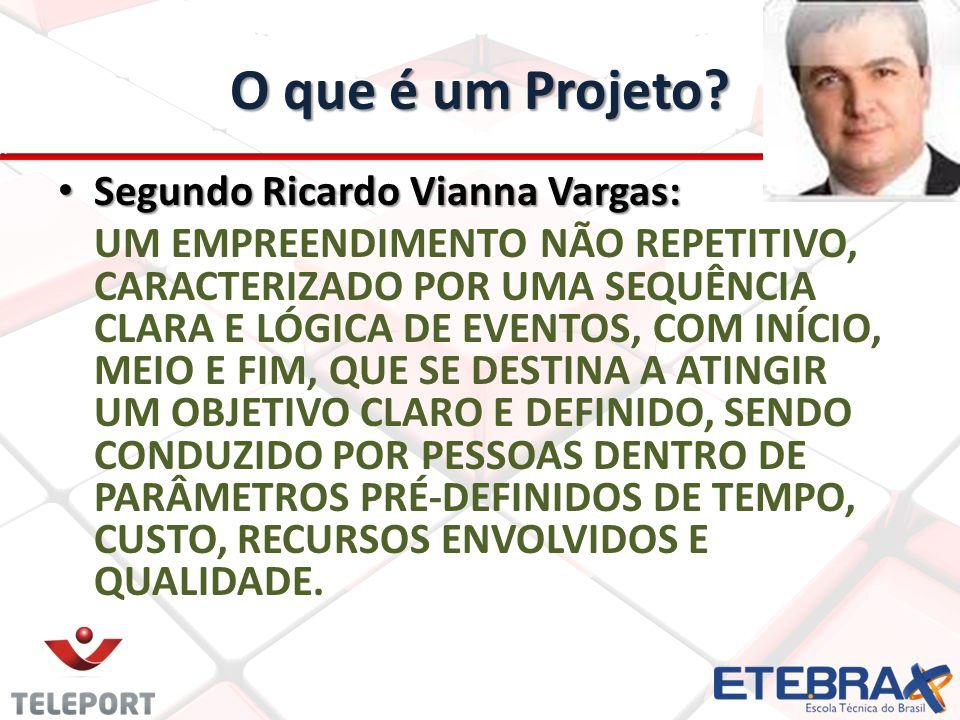 O que é um Projeto Segundo Ricardo Vianna Vargas: