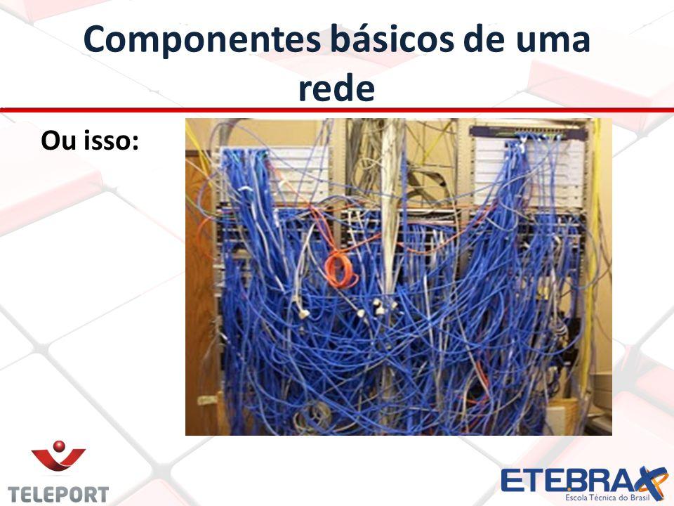 Componentes básicos de uma rede