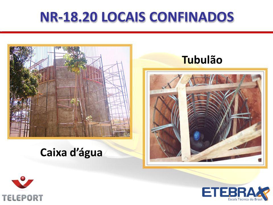NR-18.20 LOCAIS CONFINADOS Tubulão Caixa d'água 22