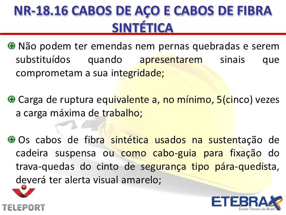 NR-18.16 CABOS DE AÇO E CABOS DE FIBRA SINTÉTICA