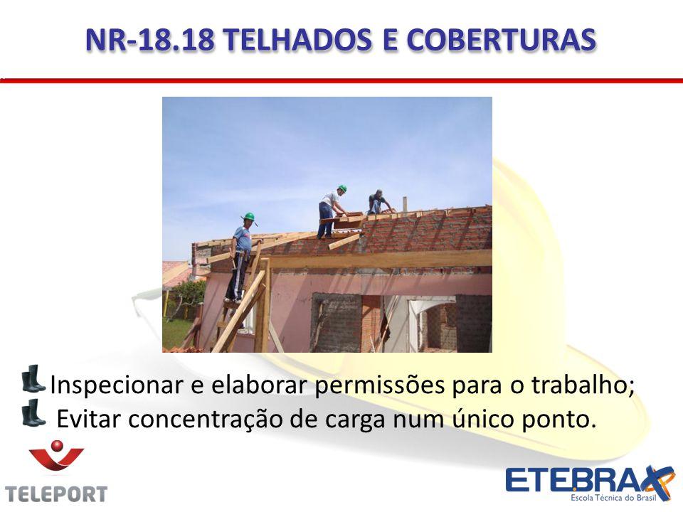 NR-18.18 TELHADOS E COBERTURAS