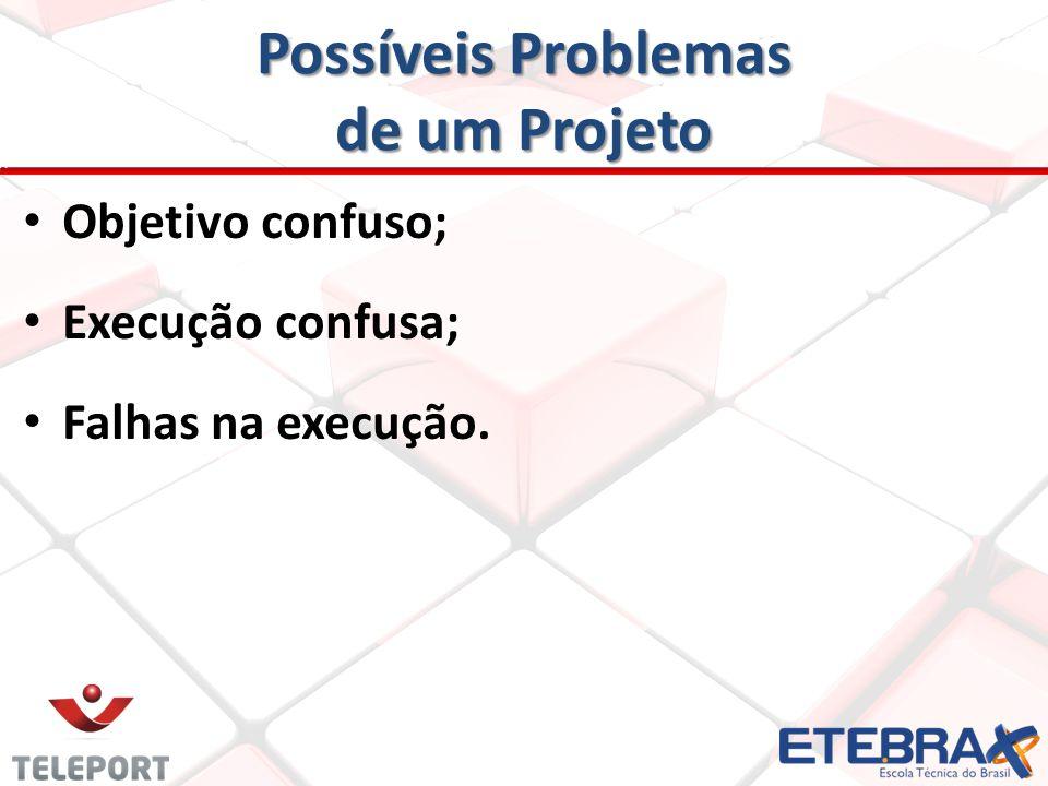 Possíveis Problemas de um Projeto