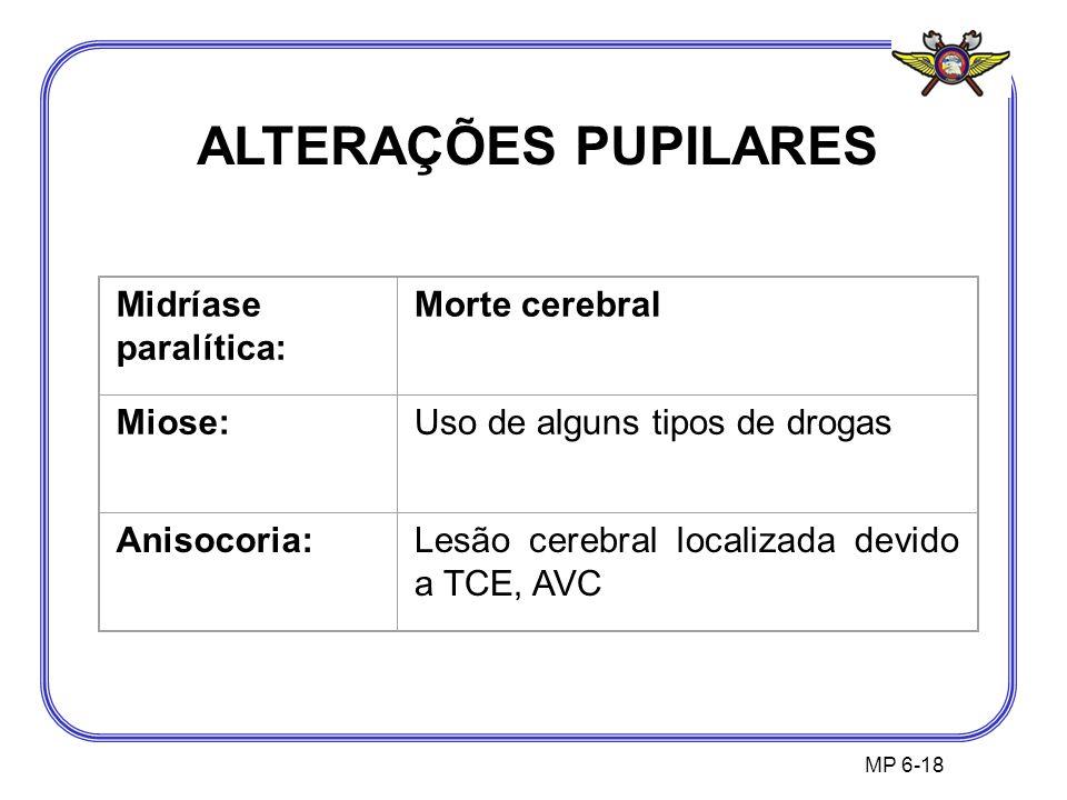 ALTERAÇÕES PUPILARES Midríase paralítica: Morte cerebral Miose: