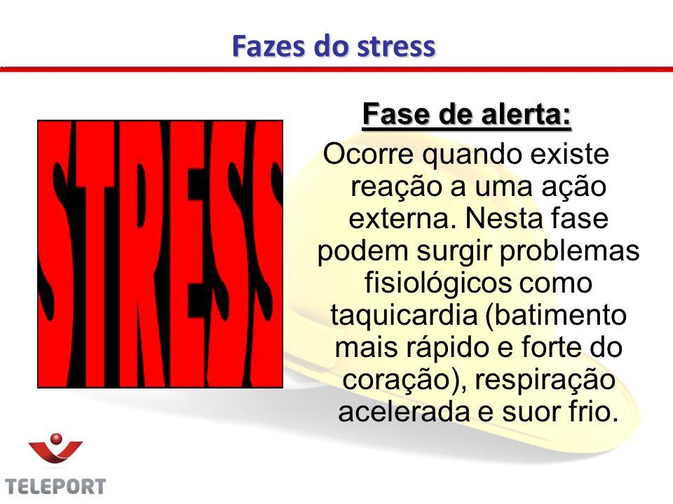 Fazes do stress Fase de alerta: