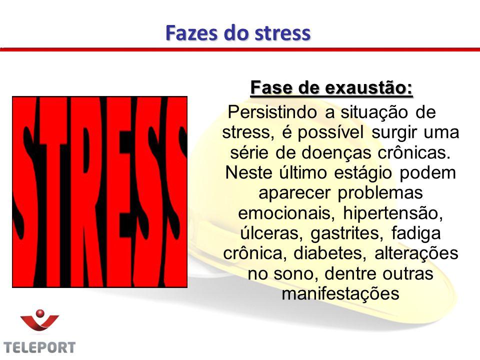 Fazes do stress Fase de exaustão: