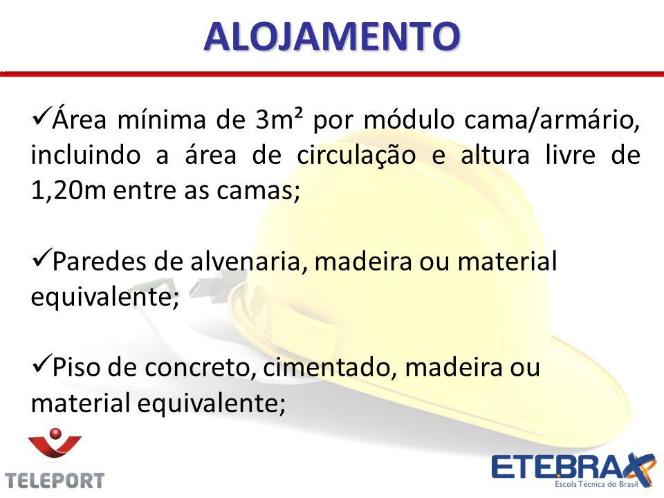 ALOJAMENTO Área mínima de 3m² por módulo cama/armário, incluindo a área de circulação e altura livre de 1,20m entre as camas;
