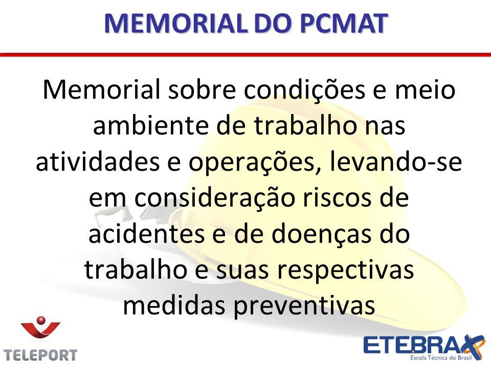MEMORIAL DO PCMAT